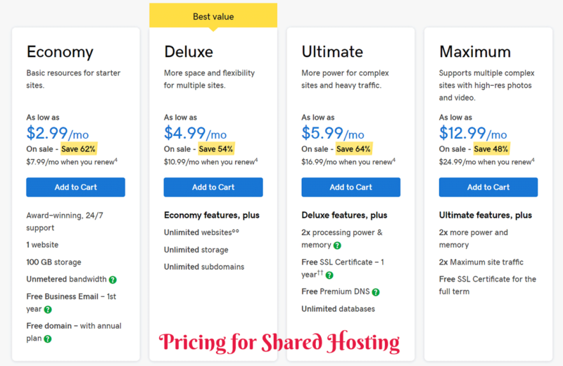 GoDaddy Hosting Review - Pricing