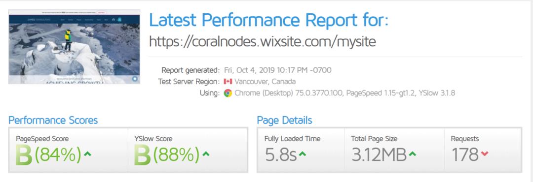 Wix performance test using GTMetrix