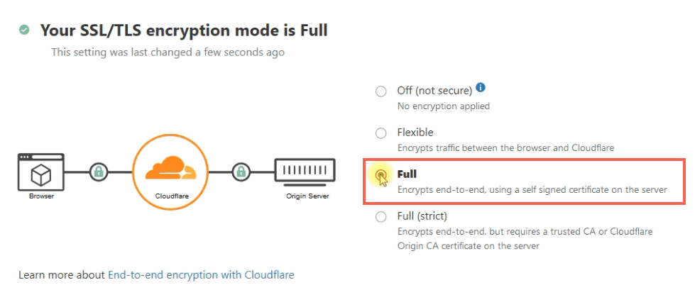 SSL Settings on Cloudflare