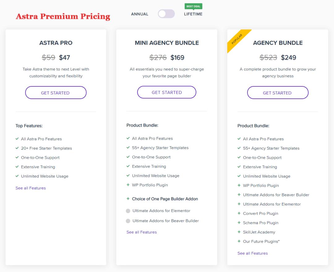 astra premium pricing