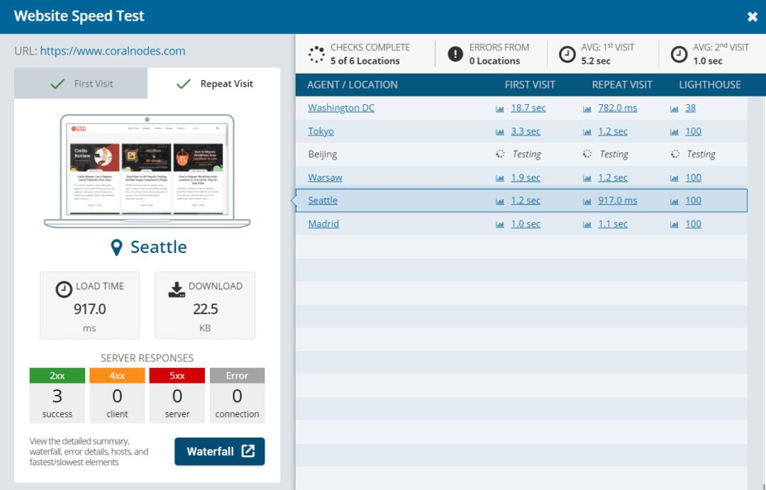 dotcom tools results