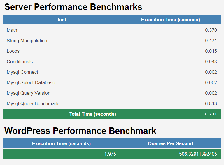 dreamhost server benchmarks