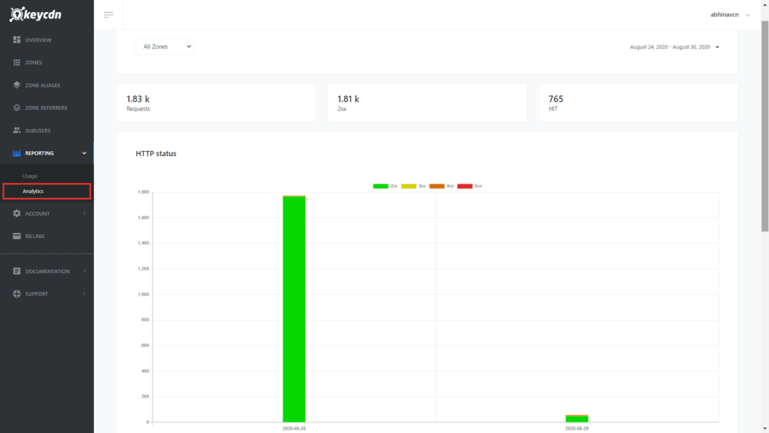 analytics reporting in keycdn
