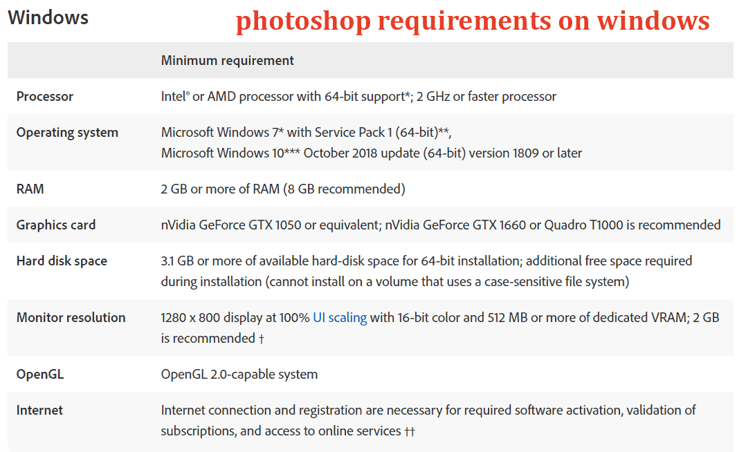 photoshop system requirements for windows