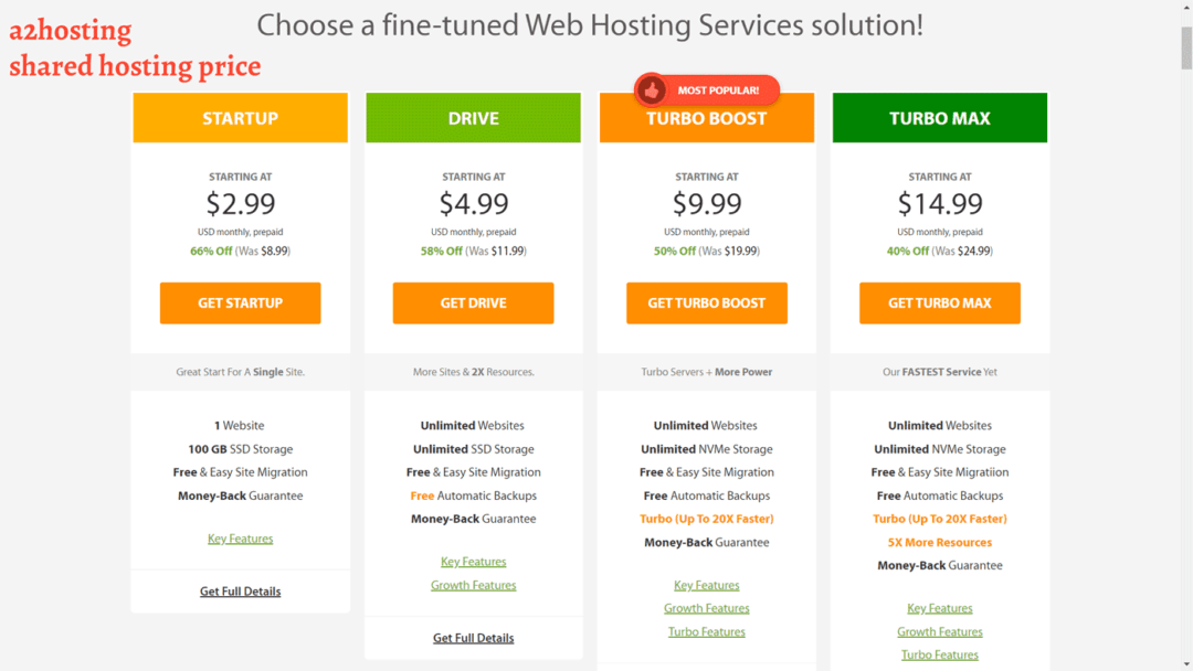 a2 hosting shared hosting price