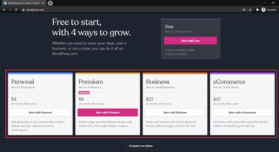 WordPress.Com pricing on Nov 2020