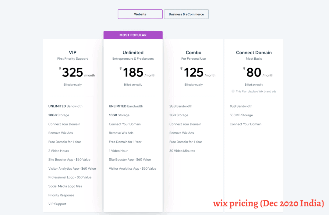 wix prices in india